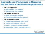 approaches and techniques to measuring the fair value of identified intangible assets