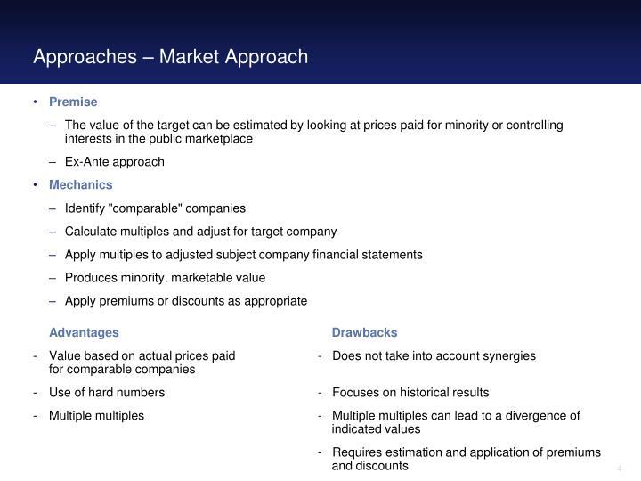 Approaches – Market Approach