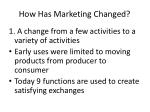 how has marketing changed