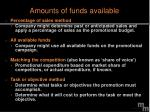 amounts of funds available