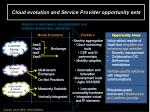 cloud evolution and service provider opportunity sets