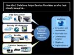 how i3m3 solutions helps service providers evolve their cloud strategies