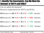 1 identify the constraint s can we meet the demand of 100 ps and 50qs