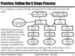 practice follow the 5 steps process