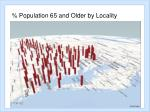 population 65 and older by locality