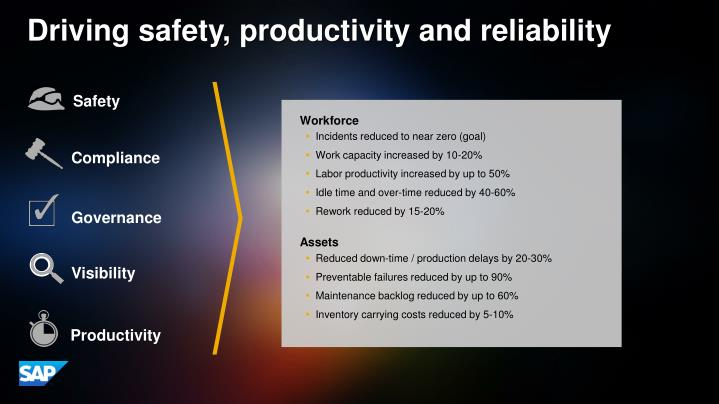 Driving safety, productivity and reliability