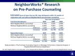 neighborworks research on pre purchase counseling