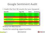 google sentiment audit