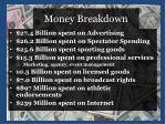 money breakdown
