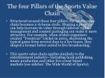 the four pillars of the sports value chain