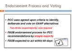 endorsement process and voting