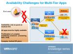 availability challenges for multi tier apps