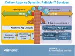 deliver apps as dynamic reliable it services