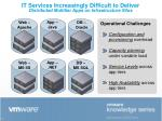 it services increasingly difficult to deliver distributed multitier apps on infrastructure silos