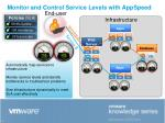 monitor and control service levels with appspeed