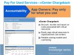 pay for used services vcenter chargeback