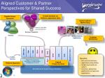 aligned customer partner perspectives for shared success