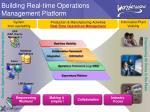 building real time operations management platform