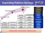 expanding platform services