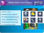 mobile work force process