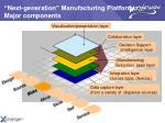 next generation manufacturing platform major components