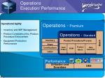 operations execution performance