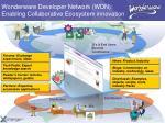 wonderware developer network wdn enabling collaborative ecosystem innovation
