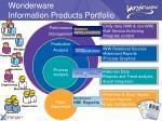 wonderware information products portfolio