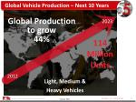 global vehicle production next 10 years