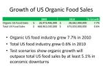 growth of us organic food sales1