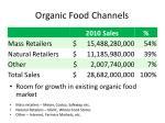 organic food channels