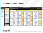 analyzer table format