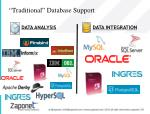 traditional database support