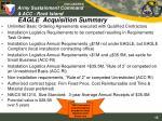 eagle acquisition summary