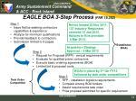 eagle boa 3 step process far 15 202