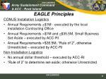 eagle principles1