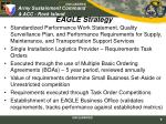 eagle strategy
