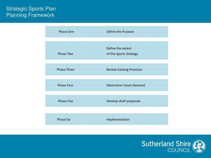 Strategic Sports Plan