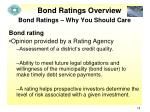 bond ratings overview