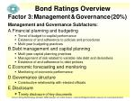 bond ratings overview5