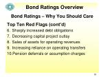 bond ratings overview8