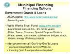 municipal financing15