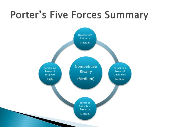 cognizant porter five forces Free essay: hospitality management, tourism and gastronomy faculty hospitality management airbnb: porter five forces subject: strategic management teacher:.