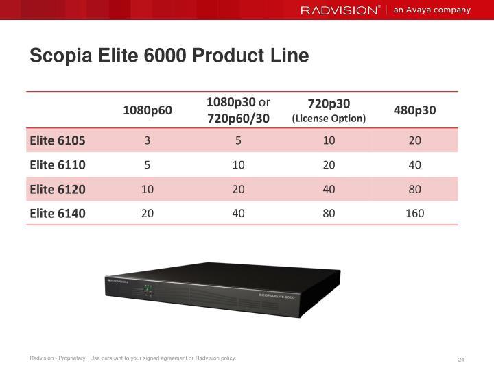 Scopia Elite 6000 Product Line
