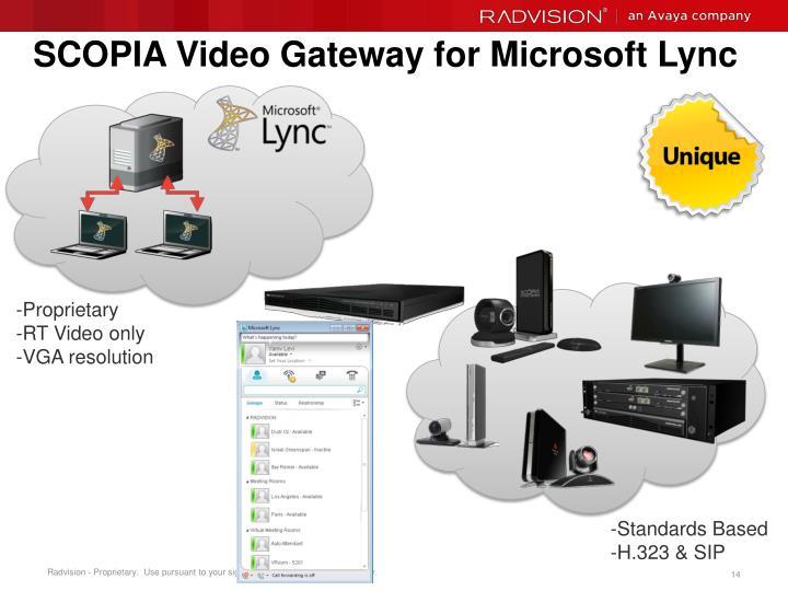 SCOPIA Video Gateway for Microsoft