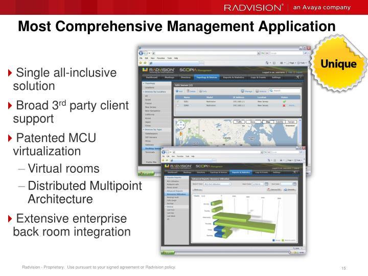 Most Comprehensive Management Application