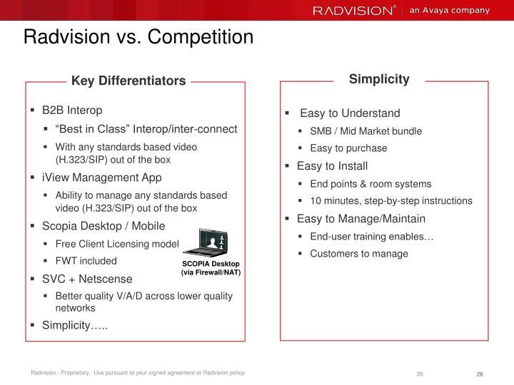Radvision vs. Competition