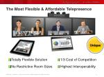 the most flexible affordable telepresence