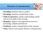 elements of communication