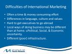 difficulties of international marketing